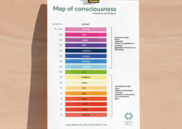 The map of consciousness